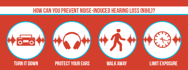 Prevent Noise Induced Hearing Loss
